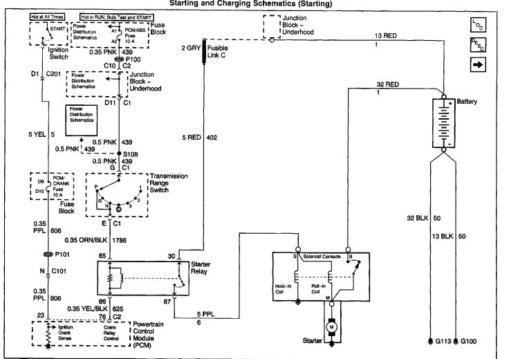 Oldsmobile Silhouette Wiring Diagram Mercury 115 Wiring Harness For Wiring Diagram Schematics