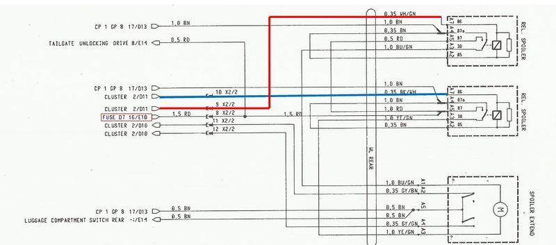[WQZT_9871]  WN_2045] 2002 Porsche Boxster Wiring Diagram Download Diagram | 1999 Porsche Boxster Wiring Diagram |  | Pical Oidei Impa Isra Mohammedshrine Librar Wiring 101