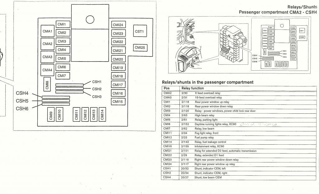 1999 Volvo S80 Fuse Box Diagram Wiring Diagram Corsa A Corsa A Pasticceriagele It