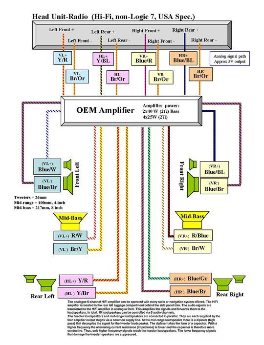 Awe Inspiring Bmw X3 Motor Wiring Diagram Basic Electronics Wiring Diagram Wiring Cloud Hisonepsysticxongrecoveryedborg