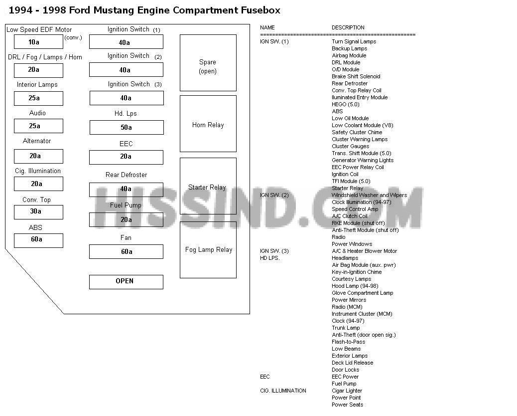 Tremendous 2001 Mustang V6 Fuse Diagram Wiring Library Wiring Cloud Uslyletkolfr09Org