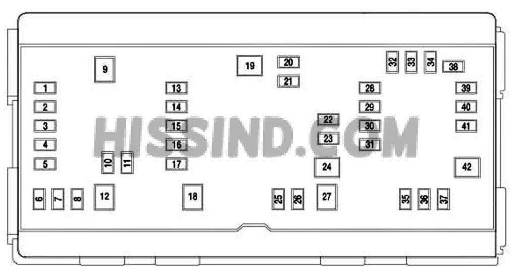 [SCHEMATICS_4JK]  AM_3790] 08 Dodge Ram 2500 Fuse Box Diagram Download Diagram | 2007 Dodge Ram 3500 Fuse Panel Diagram |  | Www Mohammedshrine Librar Wiring 101