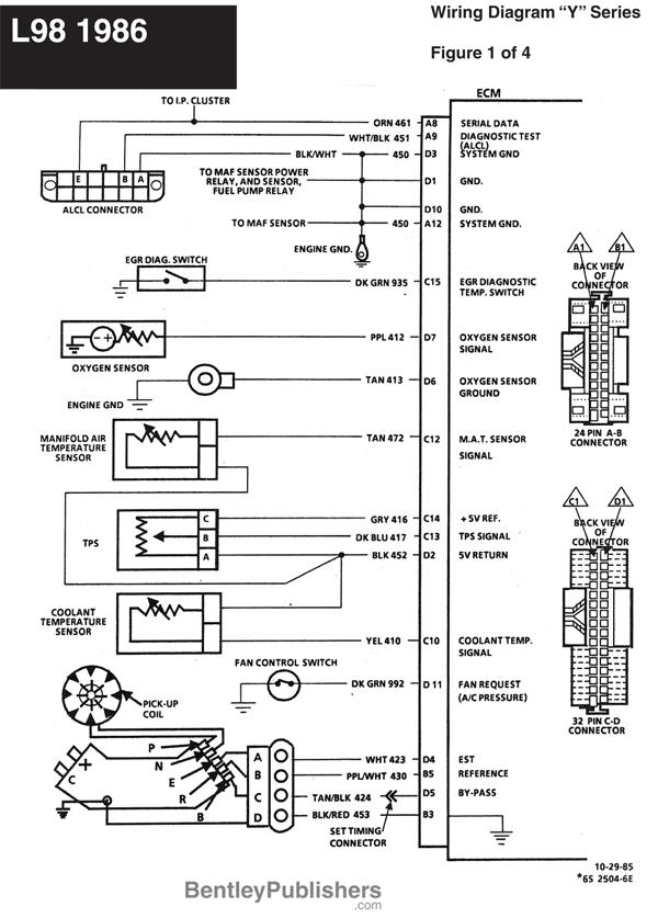 1978 corvette radio wiring diagram 86 corvette wiring diagram kijang bali tintenglueck de  86 corvette wiring diagram kijang