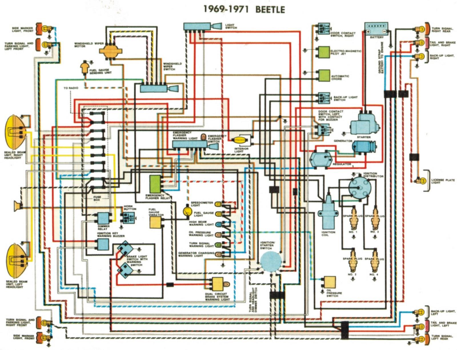 Surprising 72 Vw Wiring Harness Wiring Diagram Data Wiring Cloud Grayisramohammedshrineorg