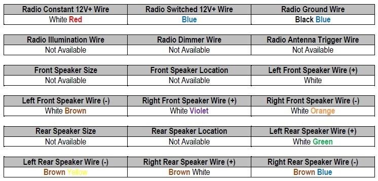 Astonishing Ford Fiesta Radio Wiring Diagram Brandforesight Co Wiring Cloud Ittabisraaidewilluminateatxorg