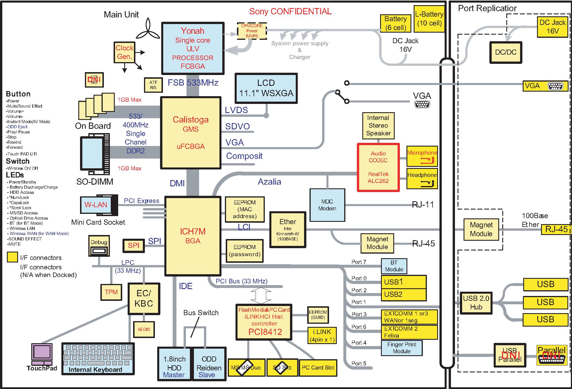 Tremendous Motherboard Schematic Diagram Basic Electronics Wiring Diagram Wiring Cloud Dulfrecoveryedborg
