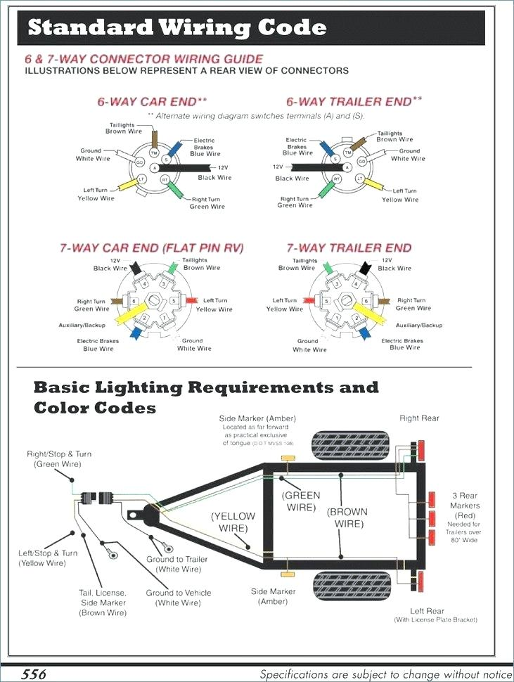 Pleasant 7 Pin Trailer Pigtail Connector Wiring Diagram 6 Plug Australia Levaa Wiring Cloud Filiciilluminateatxorg