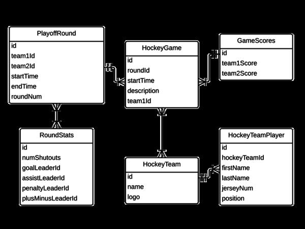 Bx 3777 Uml Diagram Tool Free Online Free Download Wiring Diagram Schematic Download Diagram