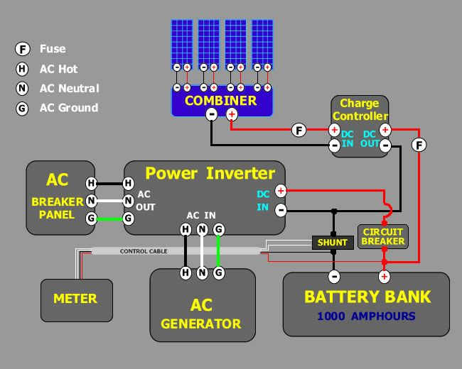 Do 1813 Wiring Diagram Of Solar Panel System Images Of