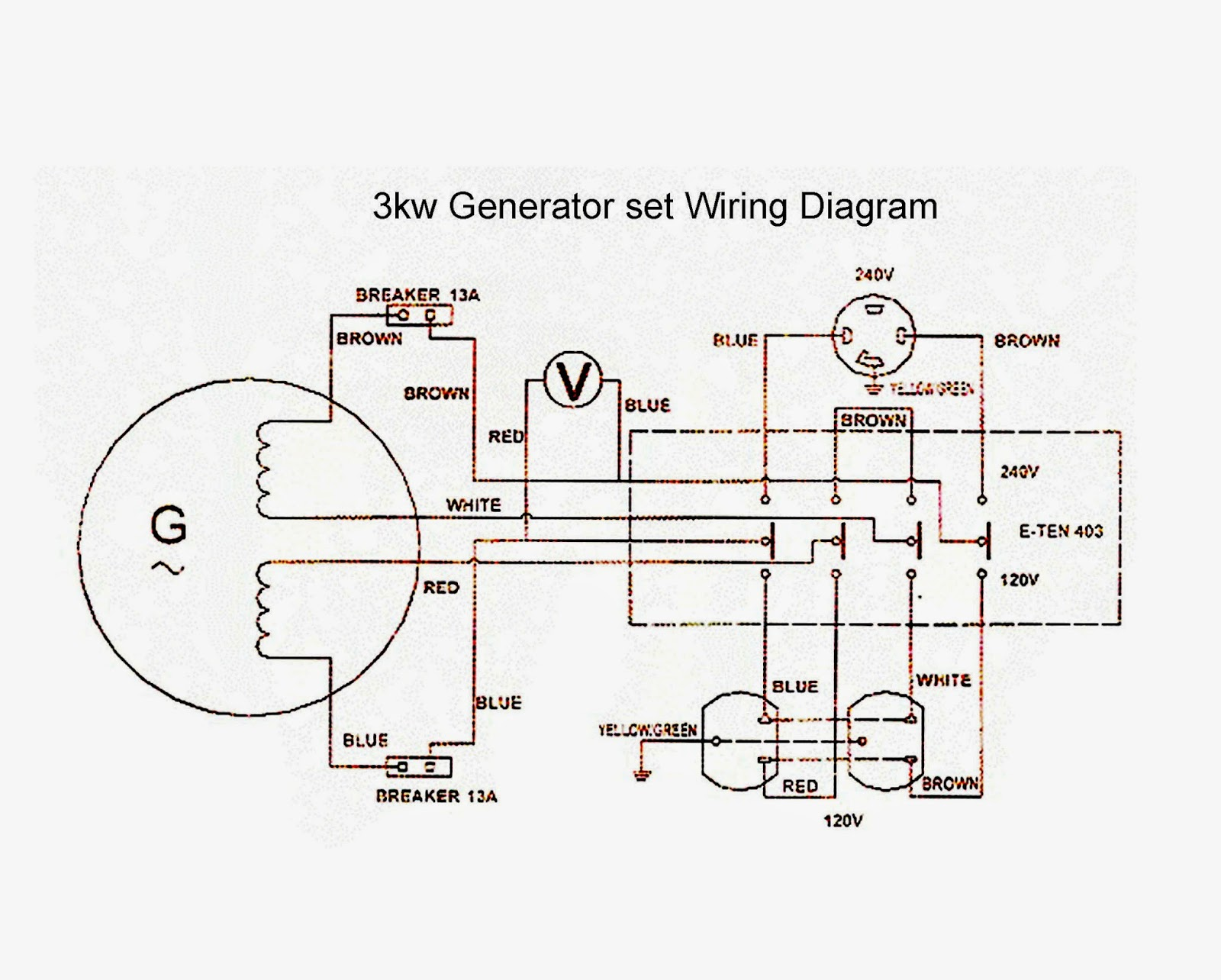 Awesome Generator Wiring Schematic Model A Wiring Diagram Wiring Cloud Rineaidewilluminateatxorg