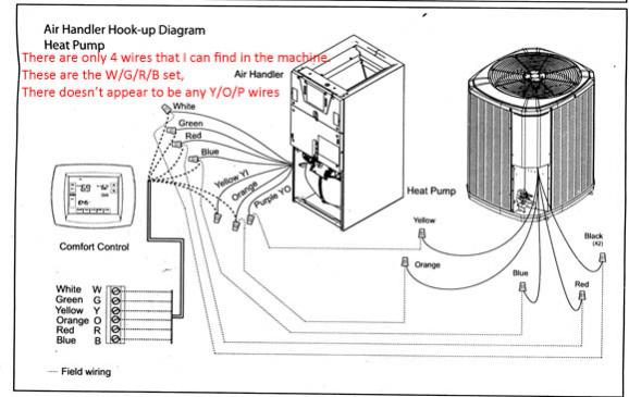 Central Ac Thermostat Wiring Diagram from static-assets.imageservice.cloud