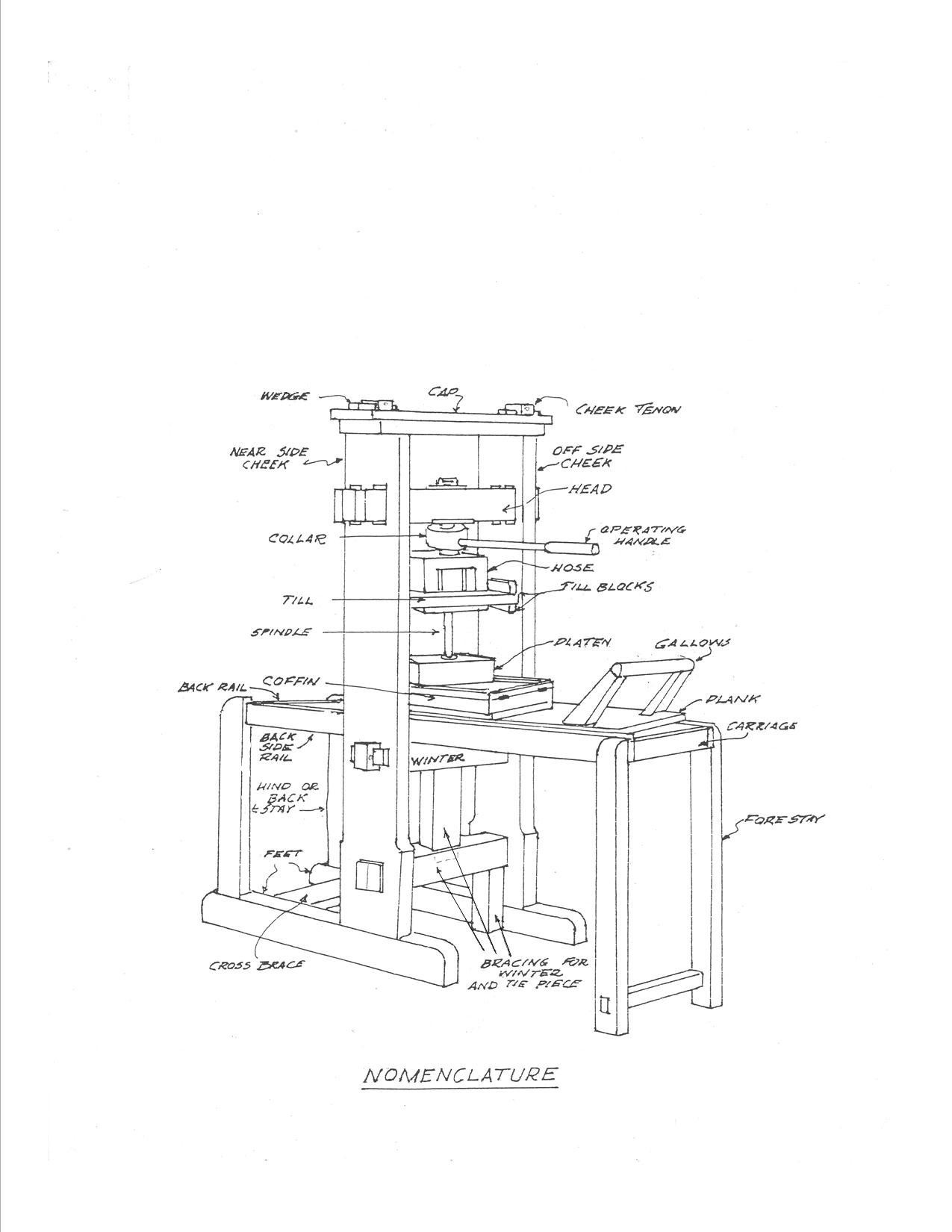 Motorola Hf850 Wiring Diagram