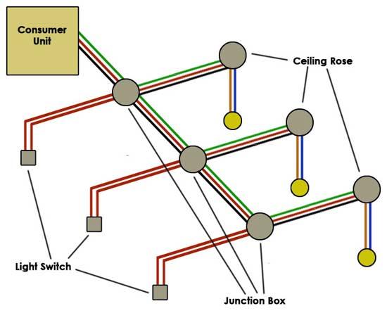 Pleasing Wiring A Lighting Circuit How To Wire A Light Diy Doctor Wiring Cloud Histehirlexornumapkesianilluminateatxorg