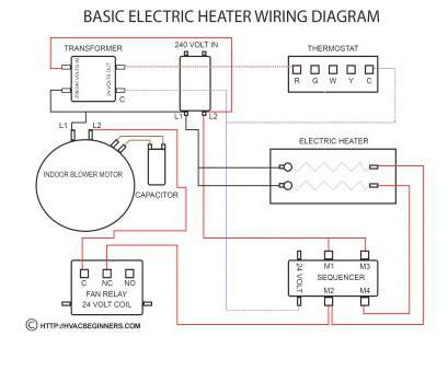 Schematic Basic House Wiring Diagram from static-assets.imageservice.cloud