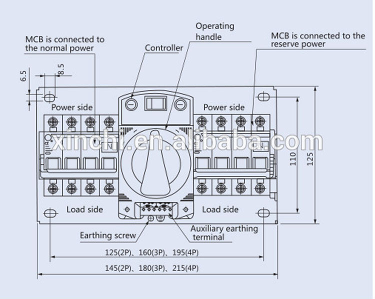 Vz 3679 The Function Of An Automatic Transfer Switch Ats Is