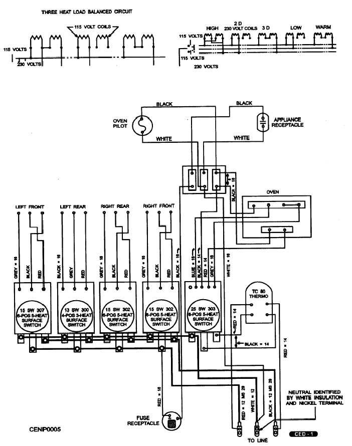 3 Wire Stove Plug Wiring Diagram from static-assets.imageservice.cloud