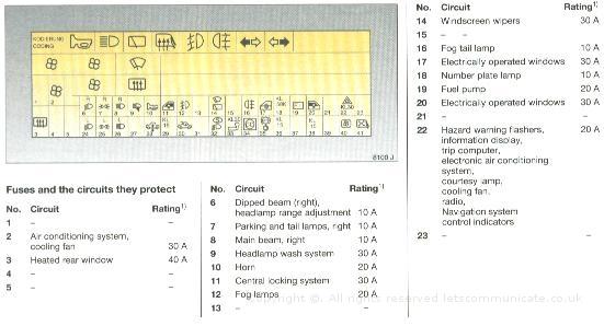 le_2276] vauxhall corsa b fuse box diagram free diagram  numdin redne romet apom simij knie rdona benol eatte mohammedshrine librar  wiring 101