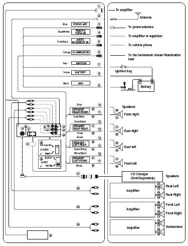 [DIAGRAM_34OR]  WY_8740] Wiring Diagram Images Of Pioneer Deh 11E Wiring Diagram Wire  Diagram | Pioneer Deh 11e Wiring Diagram |  | Inifo Effl Stre Over Marki Xolia Mohammedshrine Librar Wiring 101
