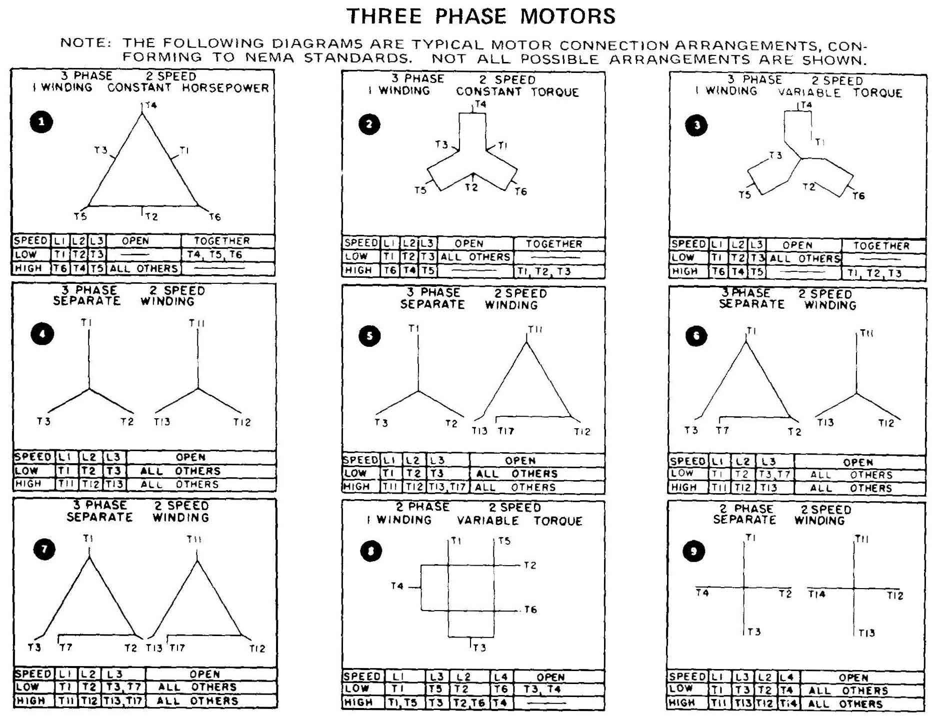 Admirable 6 Wire Motor Wiring Diagram Wiring Diagram Wiring Cloud Faunaidewilluminateatxorg