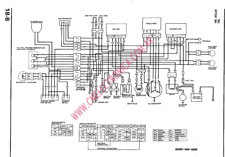 Surprising Trx 300 Wiring Diagram Basic Electronics Wiring Diagram Wiring Cloud Waroletkolfr09Org