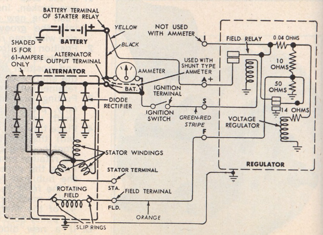 1968 Ford Truck Alternator Wiring Diagram Dell Laptop Power Supply Wiring Diagram Bege Wiring Diagram