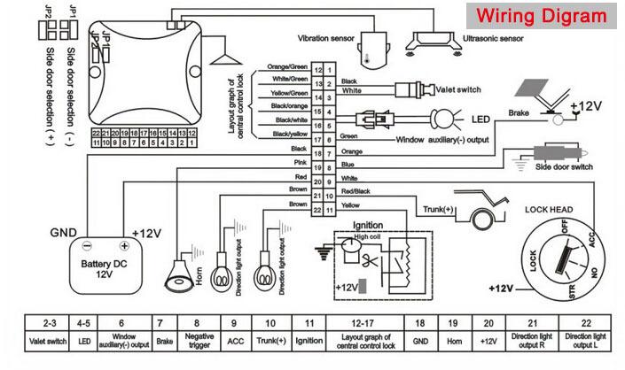 safeguard alarm wiring diagram