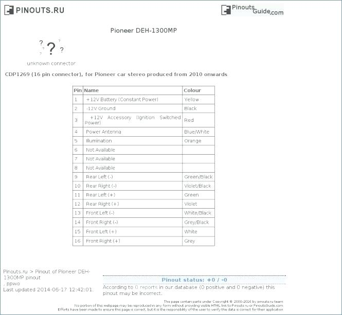 Pioneer Deh 1400 Wiring Diagram from static-assets.imageservice.cloud