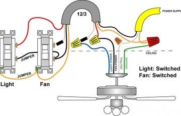 Red Wire Hunter Ceiling Fan Wiring Diagram from static-assets.imageservice.cloud