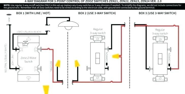 DA_4913] Motion Sensor Wiring Diagram On Lutron Occupancy Sensor Wiring  Diagram Schematic WiringIsop Iness Strai Usnes Vira Mohammedshrine Librar Wiring 101