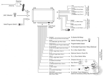 [SCHEMATICS_4UK]  XF_9780] Wiring Diagram Viper 5701 Wiring Diagram Viper 5701 Wiring Diagram | Viper 791xv Wiring Diagram Online |  | Jidig Kapemie Mohammedshrine Librar Wiring 101