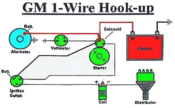 1 Wire Alternator Wiring Diagram Wiring Diagrams Schematics