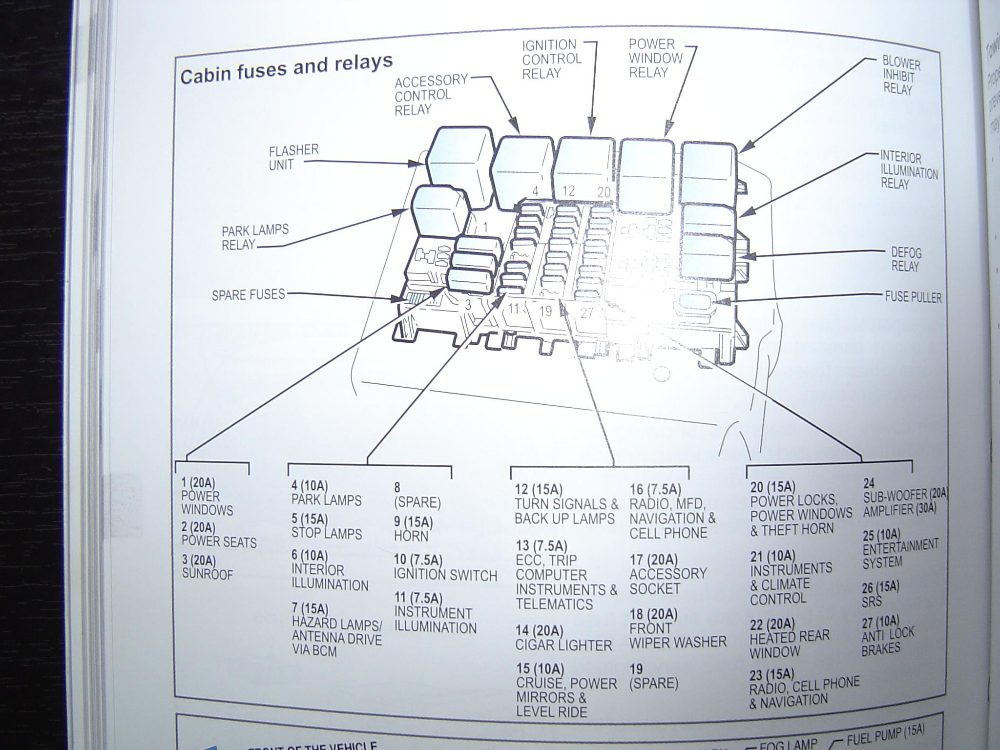 [DIAGRAM_5NL]  DD_9767] Fairmont Wiring Diagram Download Diagram | Ford Xr6 Fuse Box Diagram |  | Ginia Mepta Mohammedshrine Librar Wiring 101