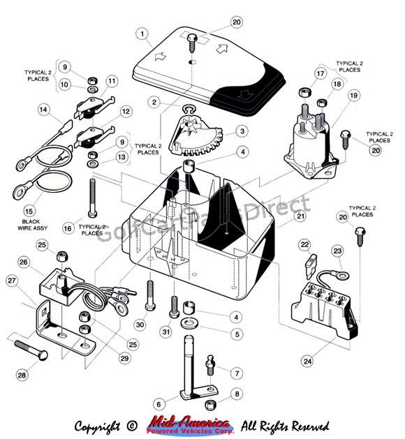 Awe Inspiring Club Car Fuse Box Wiring Diagram Wiring Cloud Onicaxeromohammedshrineorg