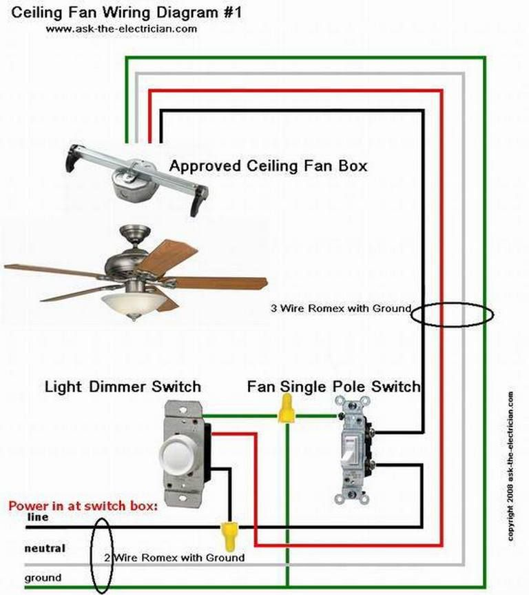Phenomenal Installing A Ceiling Fan Wiring For Ceiling Fan Installation Wiring Cloud Faunaidewilluminateatxorg