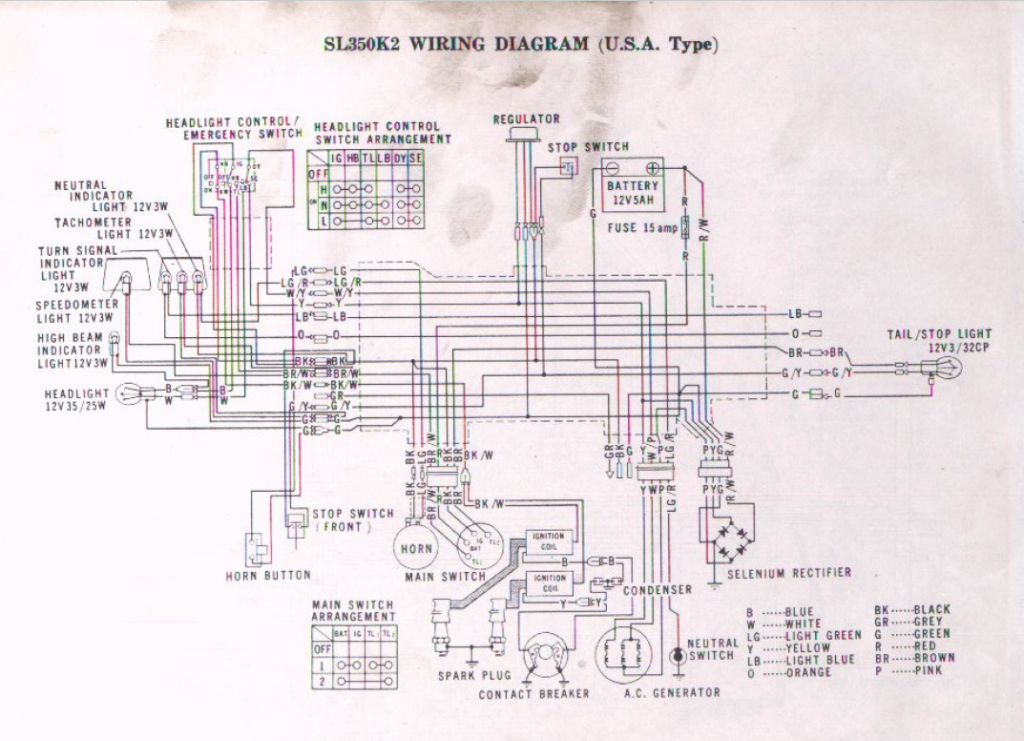 MH_1036] Sl350 Wiring Diagram Download DiagramArgu Aidew Illuminateatx Librar Wiring 101