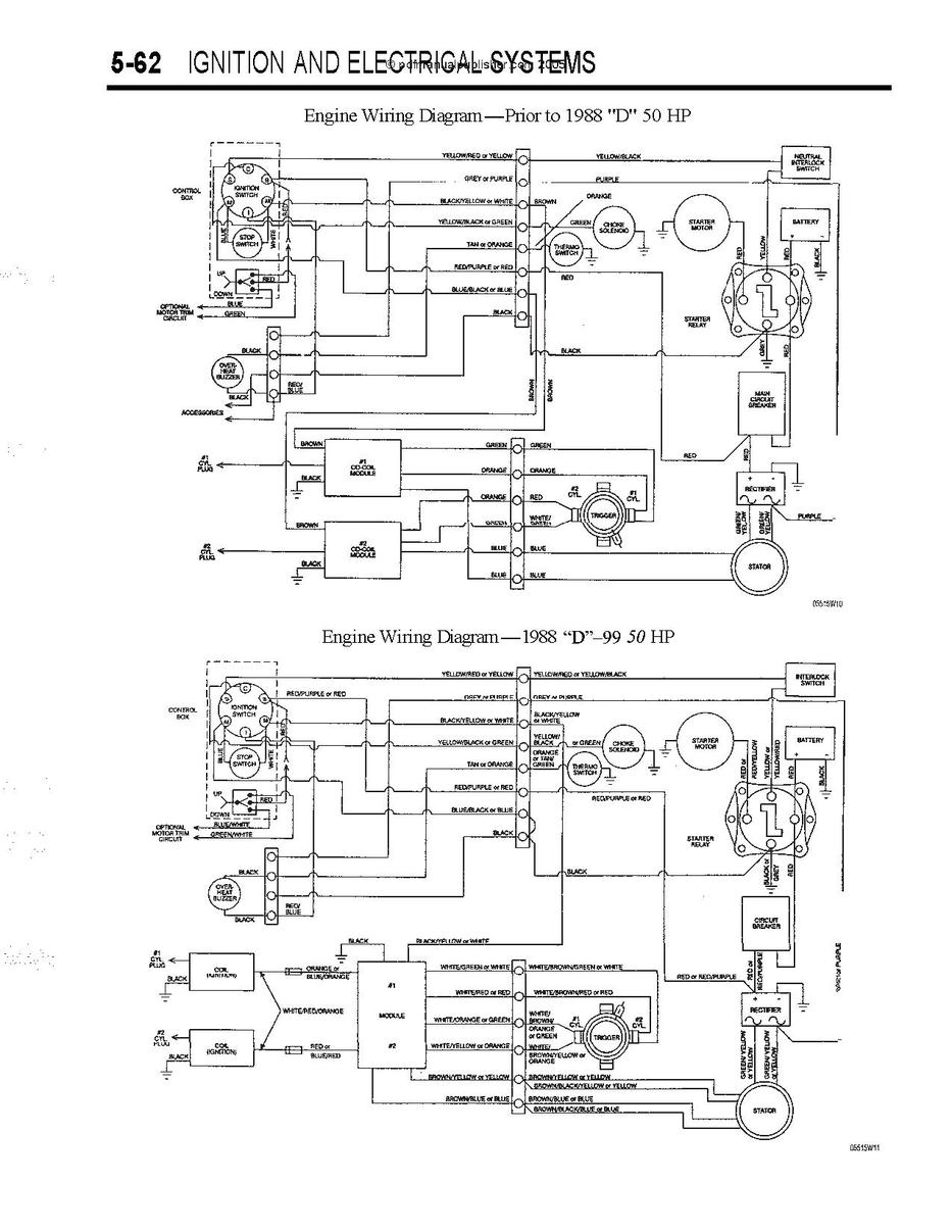 1988 Bayliner Ignition Switch Wiring Diagram - Wiring Diagram Recent  few-margin - few-margin.cosavedereanapoli.it | Bayliner Ignition Wiring Diagram |  | few-margin.cosavedereanapoli.it