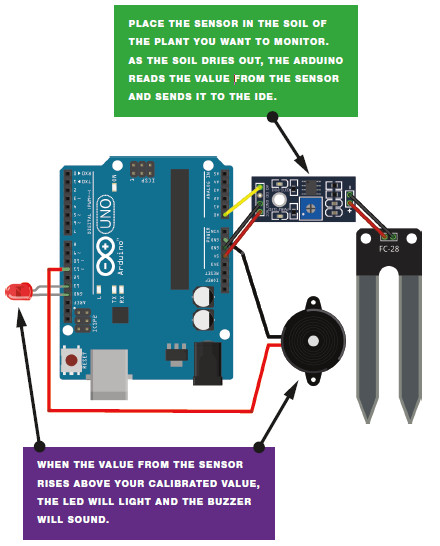 Prime How To Build A Plant Monitor With Arduino Wiring Cloud Uslyletkolfr09Org