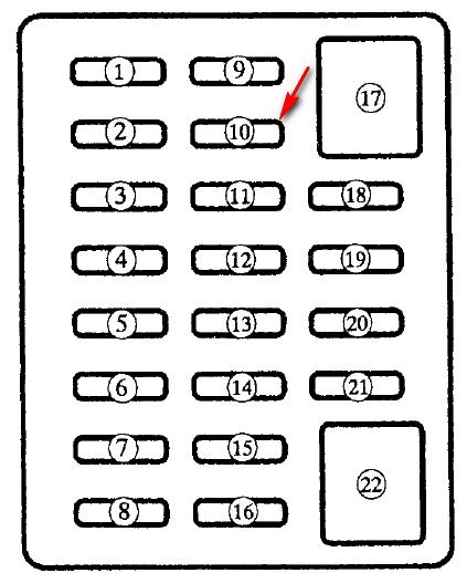 Pleasant 1999 Mazda Miata Fuse Box Diagram Wiring Diagram Wiring Cloud Ymoonsalvmohammedshrineorg