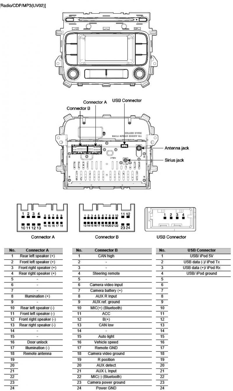 2014 kia radio wiring diagram - wiring diagram chin-explorer-b -  chin-explorer-b.pmov2019.it  pmov2019.it