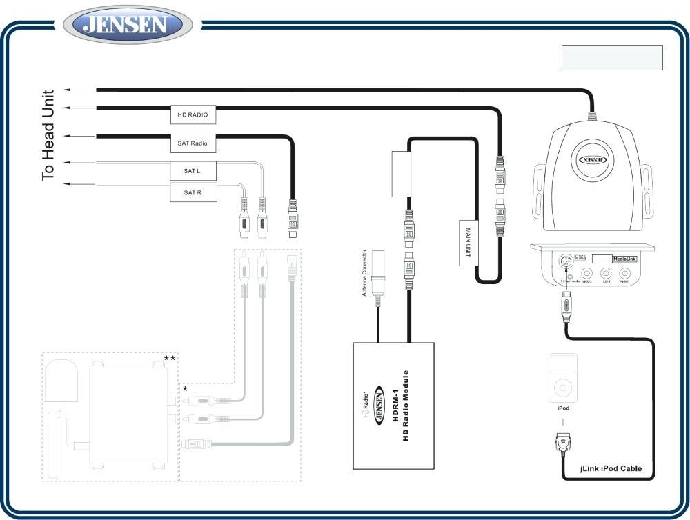 Diagram Jensen Uv10 Wiring Diagram Full Version Hd Quality Wiring Diagram Diagramm Discountdellapiastrella It