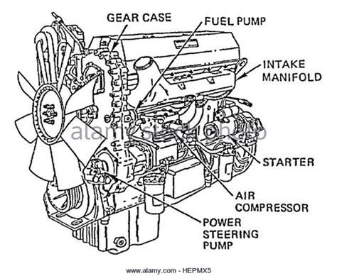 [ZTBE_9966]  ZW_4034] Detroit Diesel Engine Schematics Wiring Diagram | Detroit Diesel Engine Schematics |  | Teria Botse Spoat Scoba Mohammedshrine Librar Wiring 101
