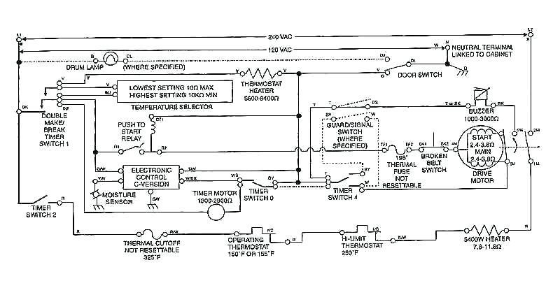 CC_7652] Amana Electric Dryer Wiring Diagram Schematic WiringWww Mohammedshrine Librar Wiring 101