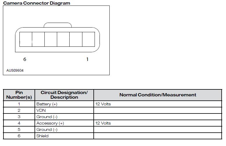 Dm 6640 Ford Backup Camera Wiring Diagram Download Diagram