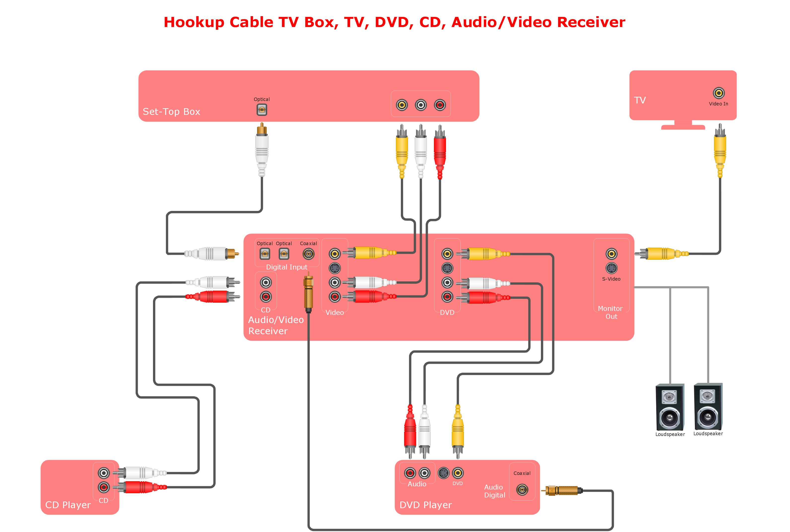 an_0740] connector wiring diagram cable get free image about wiring diagram  wiring diagram  www mohammedshrine librar wiring 101