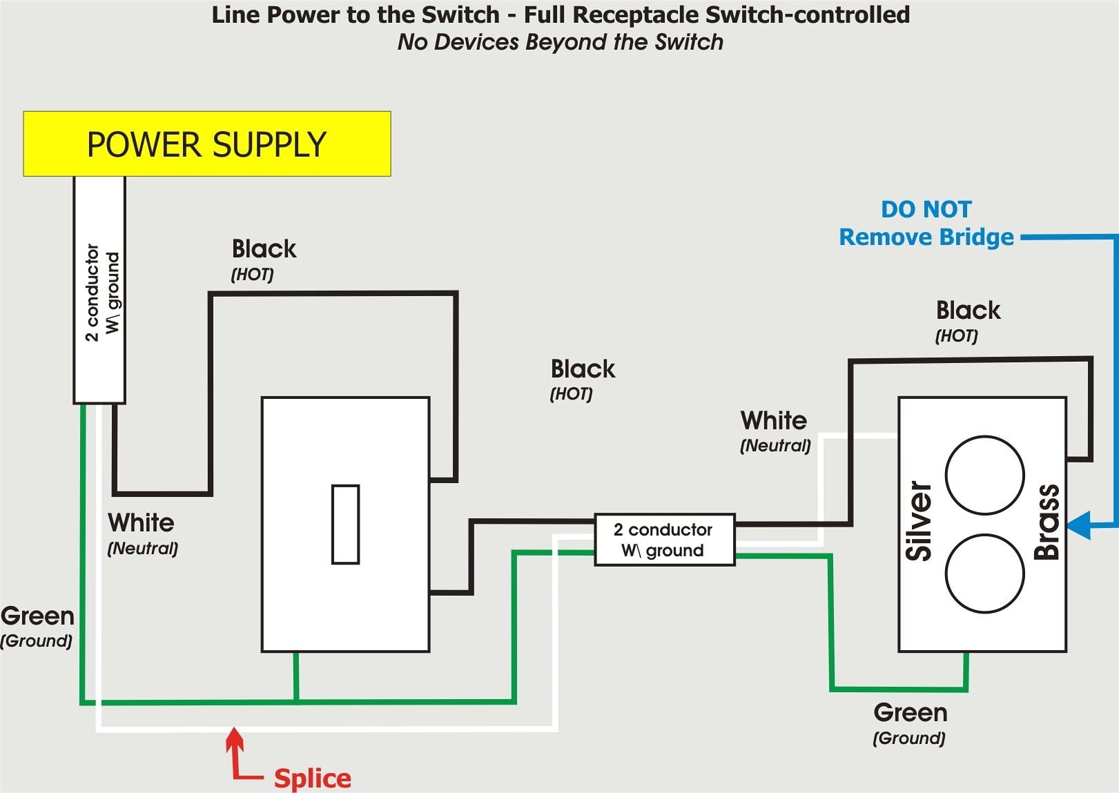 [QNCB_7524]  NM_0024] Wiring Diagram Gfi Outlet Together With Light Switch And Outlet  Wiring Download Diagram | Light From Receptacle To Switch Wiring Diagram |  | Pila Kapemie Mohammedshrine Librar Wiring 101