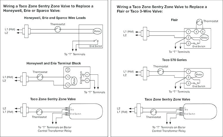 Attic Fan Thermostat Wiring Diagram - Collection