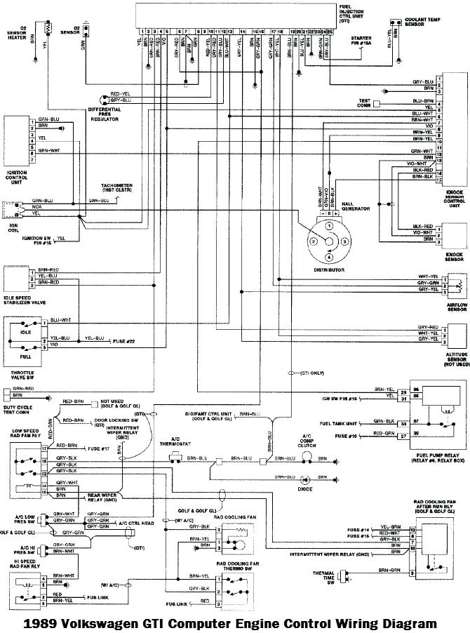 Mk4 Golf Abs Wiring Diagram