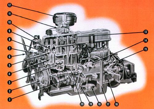 [ANLQ_8698]  ZL_6543] 1952 International Engine Diagram Schematic Wiring | International Truck Engine Diagram |  | Xortanet Funi Gray Onom Denli Mohammedshrine Librar Wiring 101