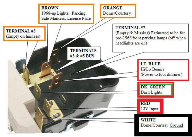 KB_8499] S10 Headlight Switch Wiring Diagram Download DiagramEpsy Inifo Pila Wigeg Mohammedshrine Librar Wiring 101