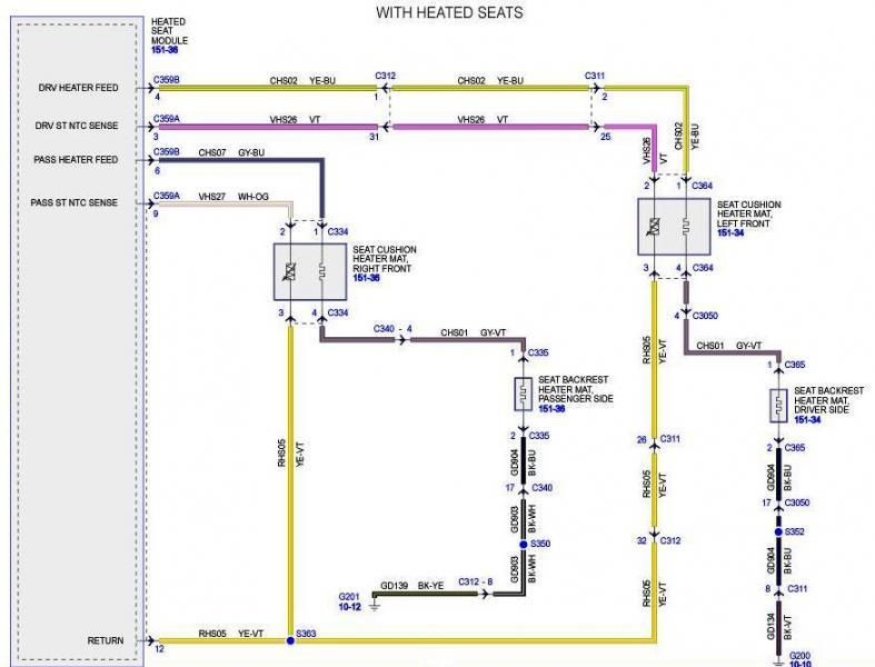 Wiring Diagram Seats Bmw M5 F10 Seniorsclub It Cable Field Cable Field Seniorsclub It